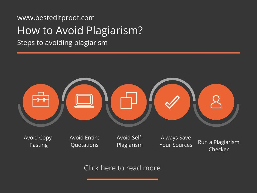 What is plagiarism and how to avoid it